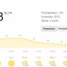 Meteorolozi najavljuju sunčani vikend